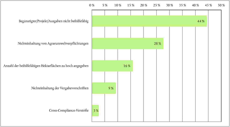 Nett Monatliche Vorlage Galerie - Entry Level Resume Vorlagen ...