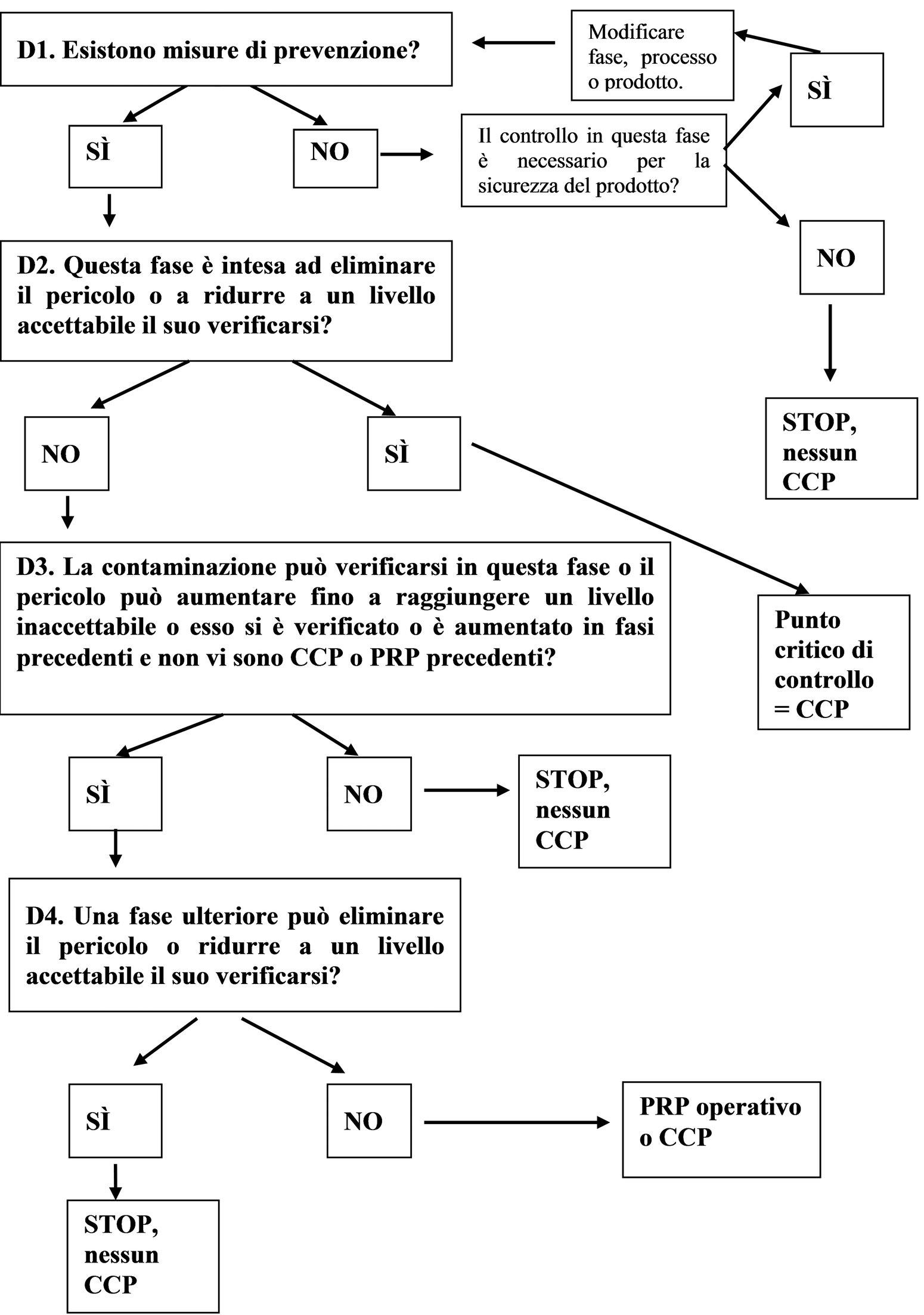 http eur-lex.europa.eu legal-content en txt pdf uri celex 31994h1069&from en
