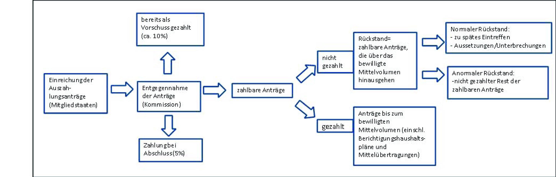Niedlich Zentralheizung Y Plan Schaltplan Ideen - Der Schaltplan ...