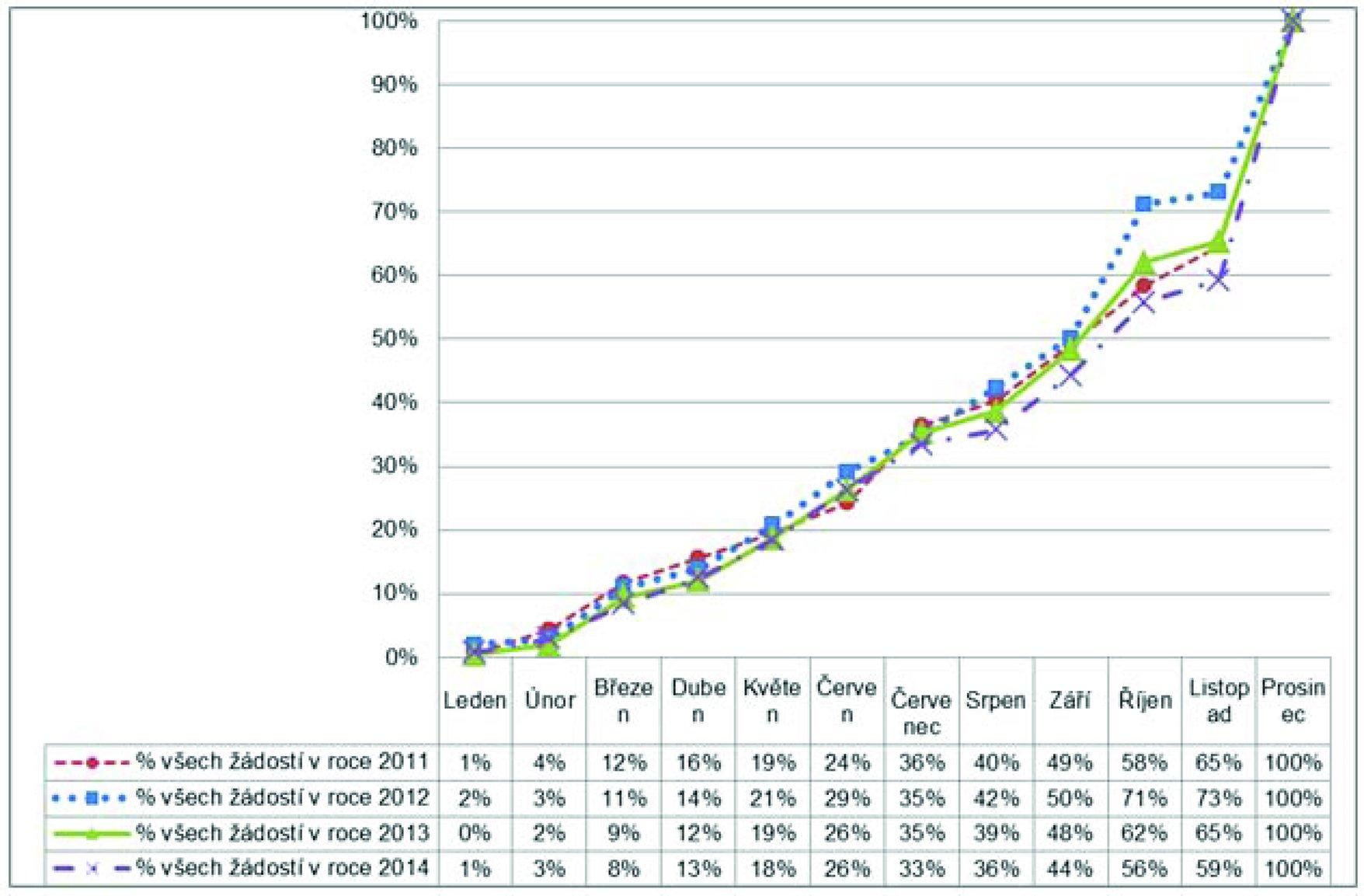 Nové nabídky půjček v hotovosti ihned firmy