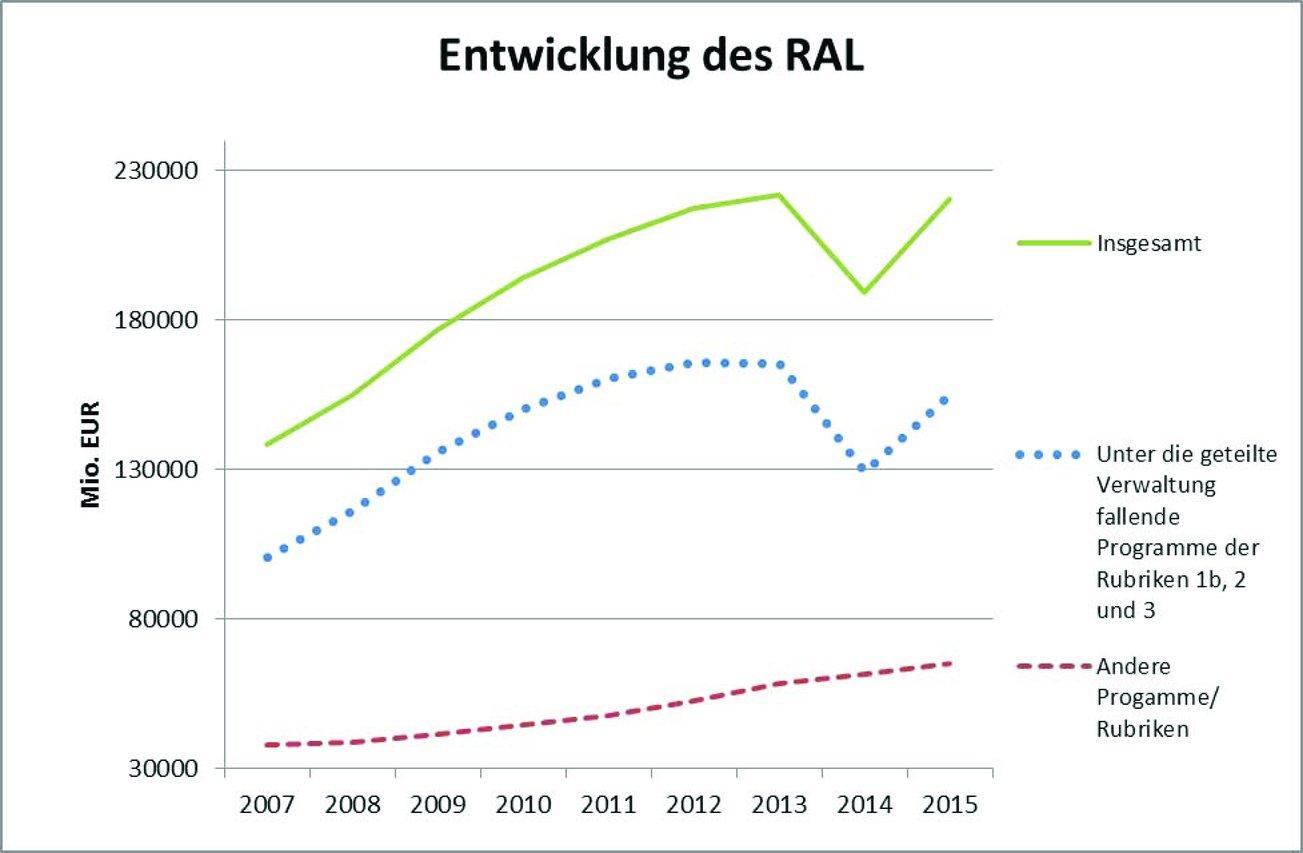 EUR-Lex - C:2017:265:FULL - EN - EUR-Lex