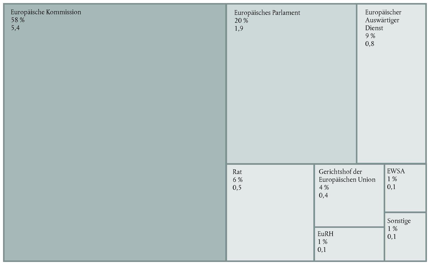 Gemütlich Buchhaltung Supervisor Stichprobe Bilder - Beispiel ...