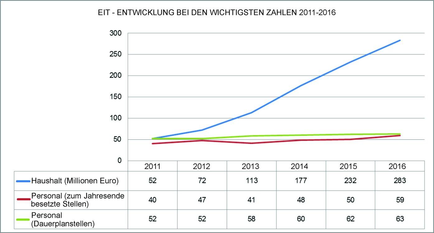 EUR-Lex - C:2017:417:FULL - EN - EUR-Lex