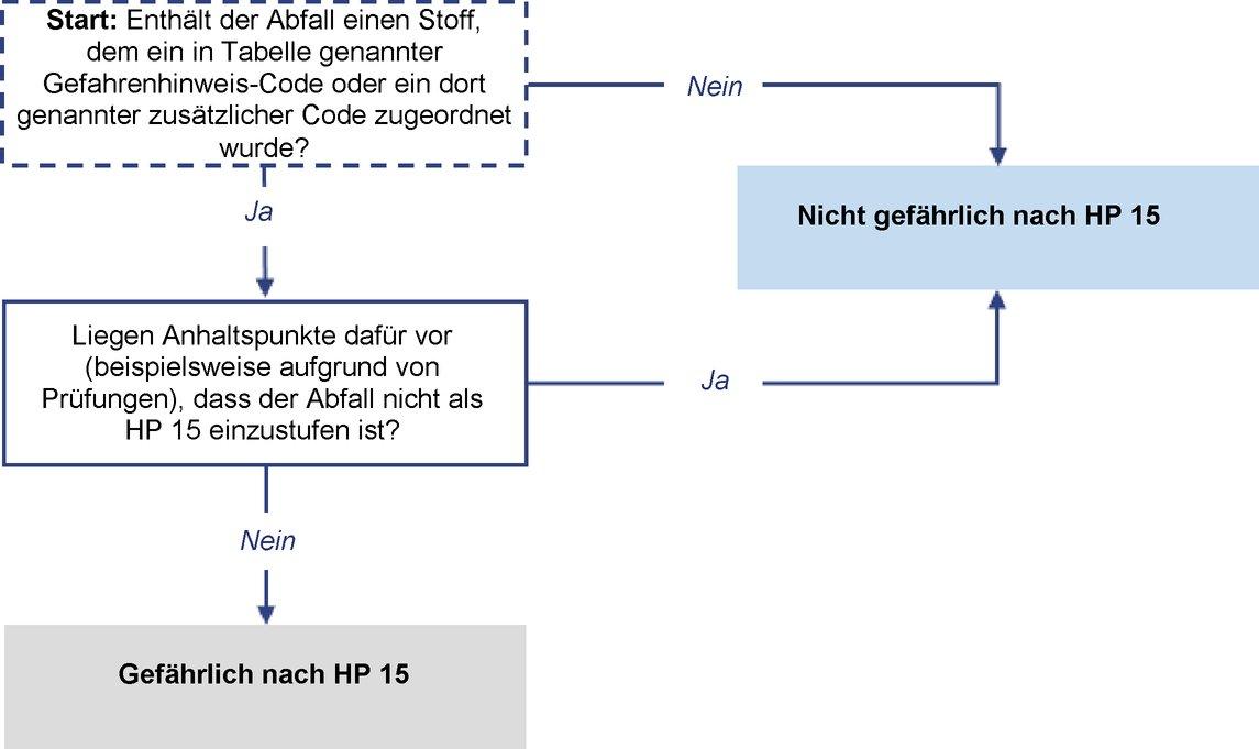 Beste Zugabe Von Fraktionen Einer Tabelle Pdf Ideen - Arbeitsblatt ...