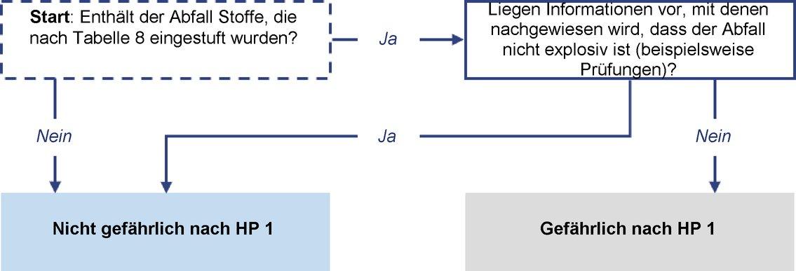 EUR-Lex - C:2018:124:FULL - EN - EUR-Lex