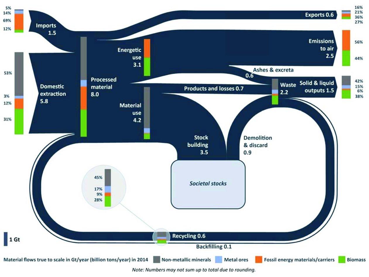 Eur Lex C2018367full En Diagrams On Improperly Wiring Three Way Switches Eee Community