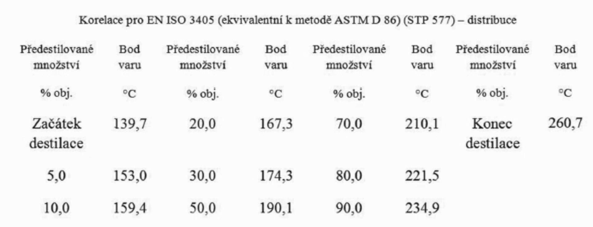 3938ddd9c Úřední věstník C 119/29.