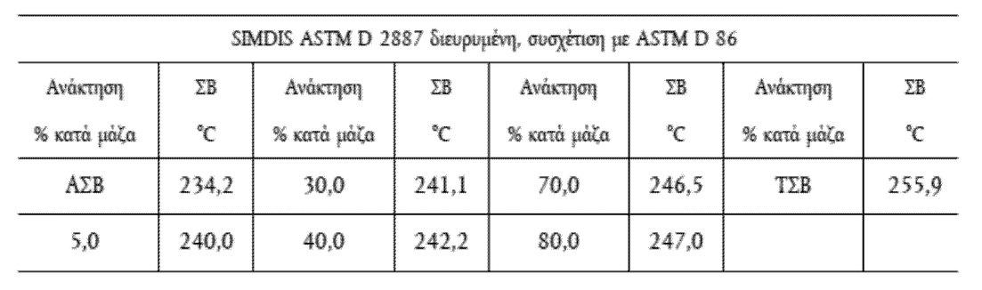 2d699dfdce Επίσημη Εφημερίδα C 119 29 Μ