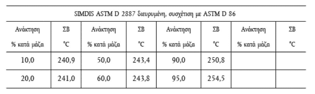 edf507866a0 Επίσημη Εφημερίδα C 119/29 Μ