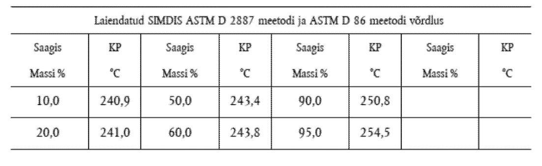 eebffb8f78c GC-MS-meetodil võib saada näiteks allpool esitatud kromatogrammi: