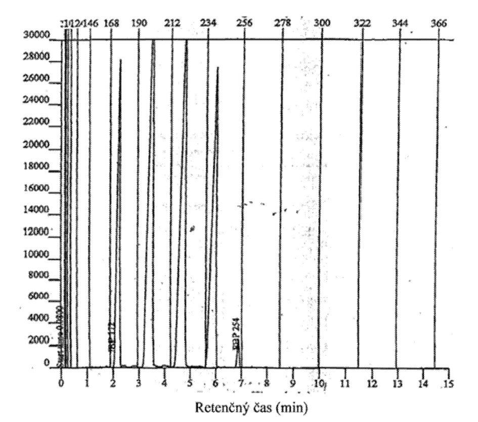 76592f2595da Ďalším príkladom výrobkov tejto podpoložky sú výrobky získané viacfázovým  procesom