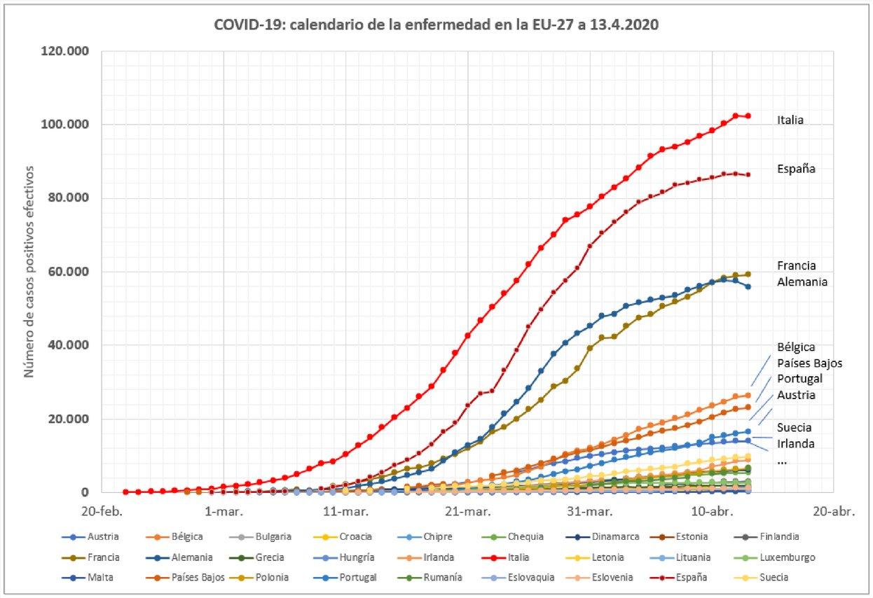 Imagen: https://eur-lex.europa.eu/resource.html?uri=uriserv:OJ.C_.2020.126.01.0001.01.SPA.xhtml.C_2020126ES.01000301.tif.jpg