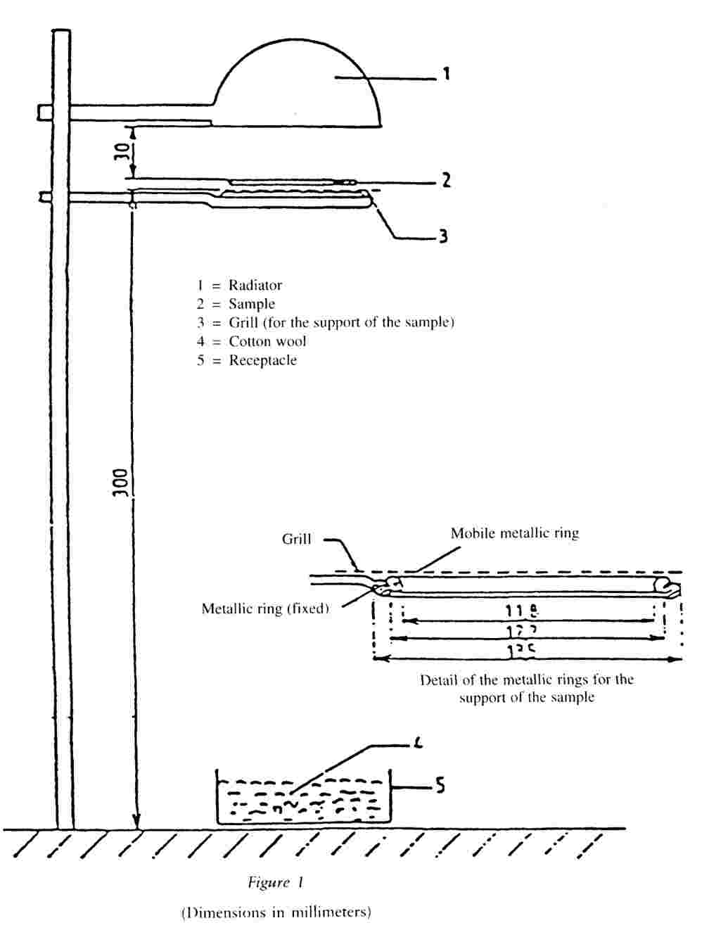 Eur Lex 31995l0028 Pt Unico System Wiring Diagram Image