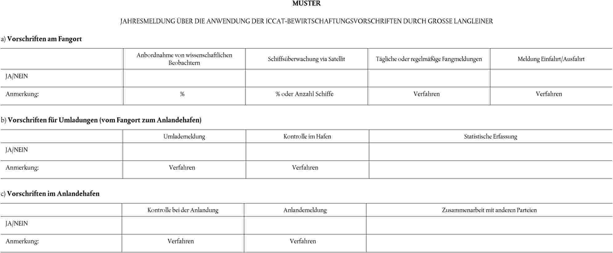 Ausgezeichnet Gewicht Beobachter Journal Vorlage Ideen - Ideen ...