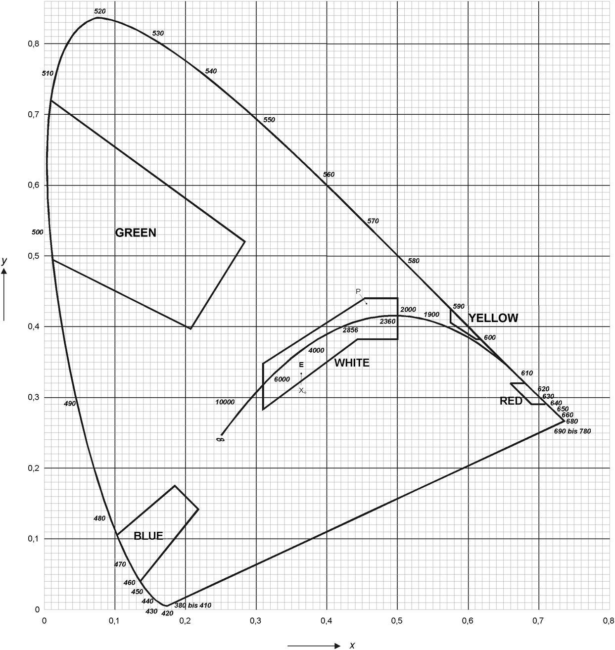 Eur Lex 32006l0087 En Single Phase Motor Forward Reverse Wiring Diagram