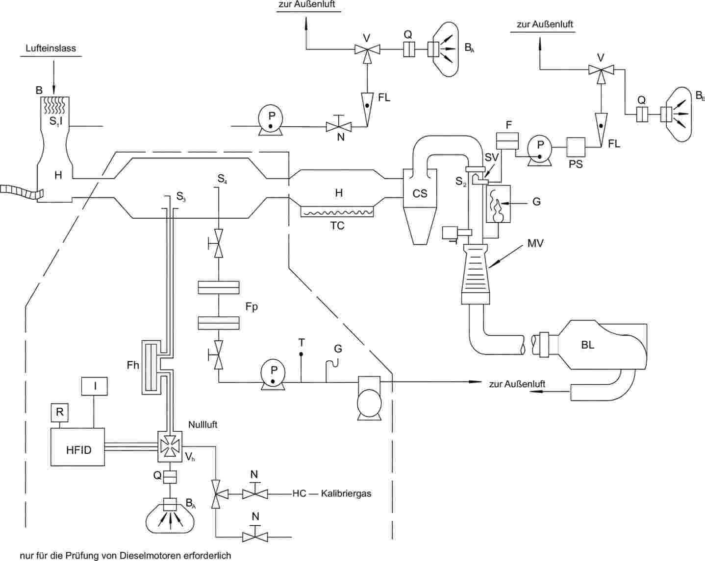 EUR-Lex - 42006X1227(06)R(01) - EN - EUR-Lex