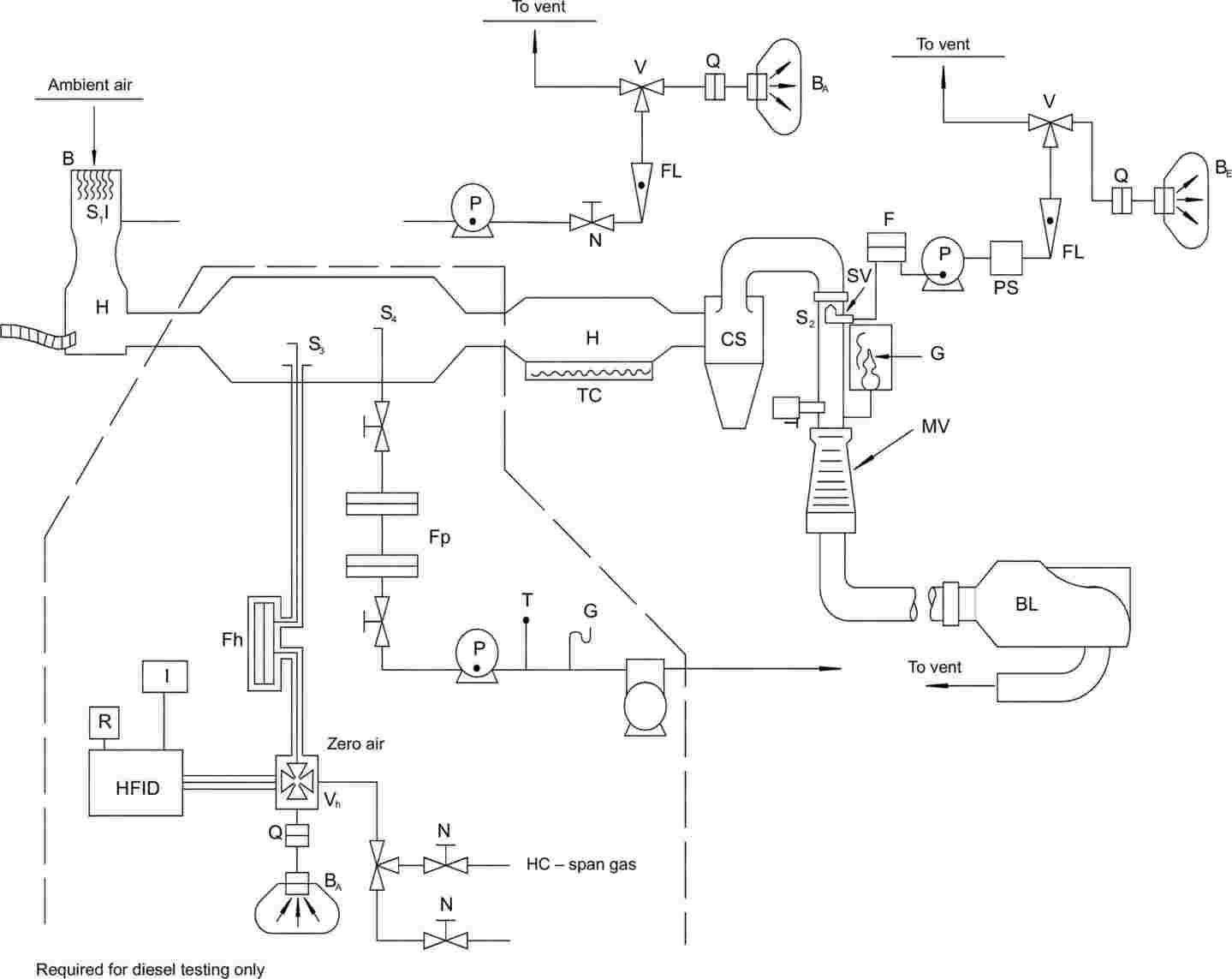 Eur Lex 42006x122706r01 En Piping Layout Engineer Interview Engine Schematic Image