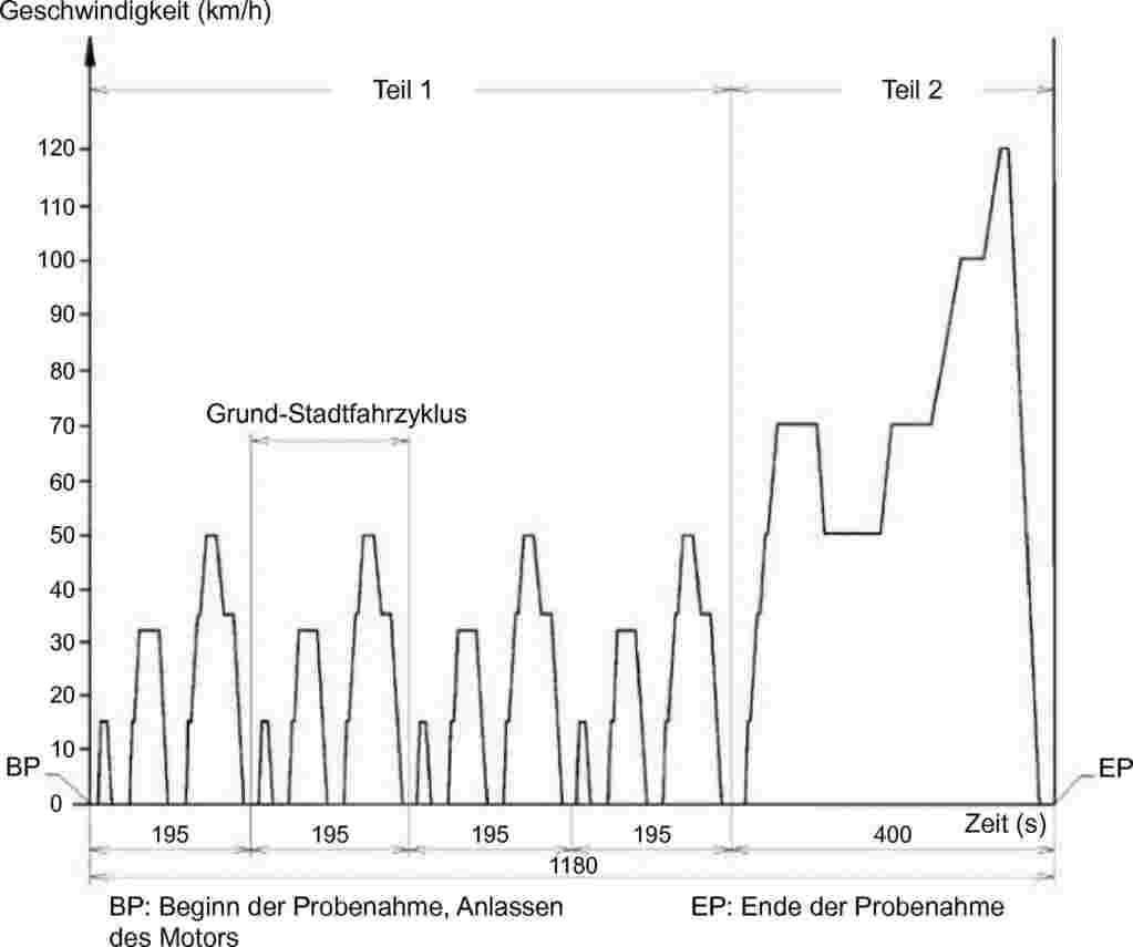 Erfreut Indirektes Heizsystem Diagramm Zeitgenössisch - Schaltplan ...