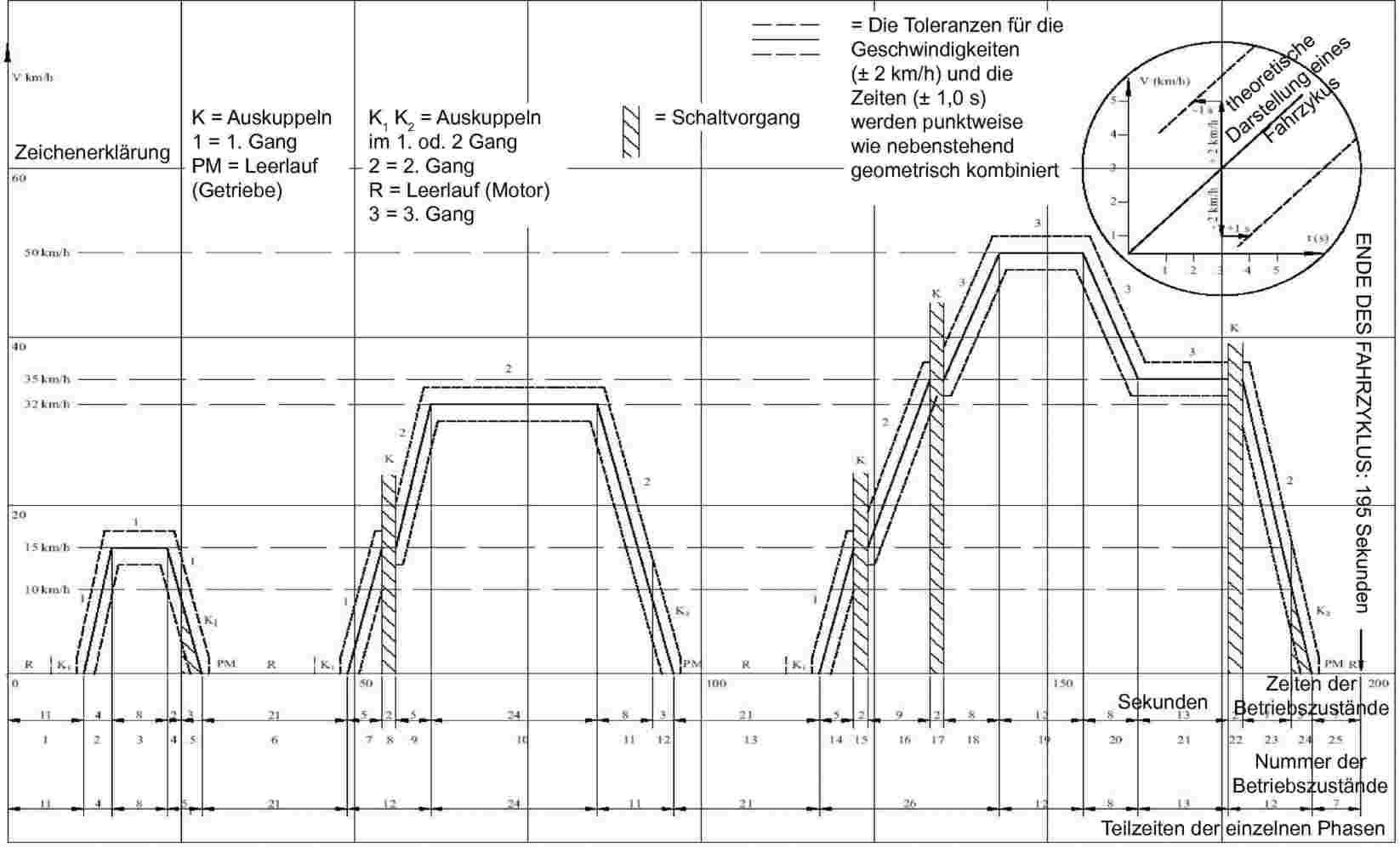 Großartig Indirektes Heizsystem Diagramm Bilder - Der Schaltplan ...
