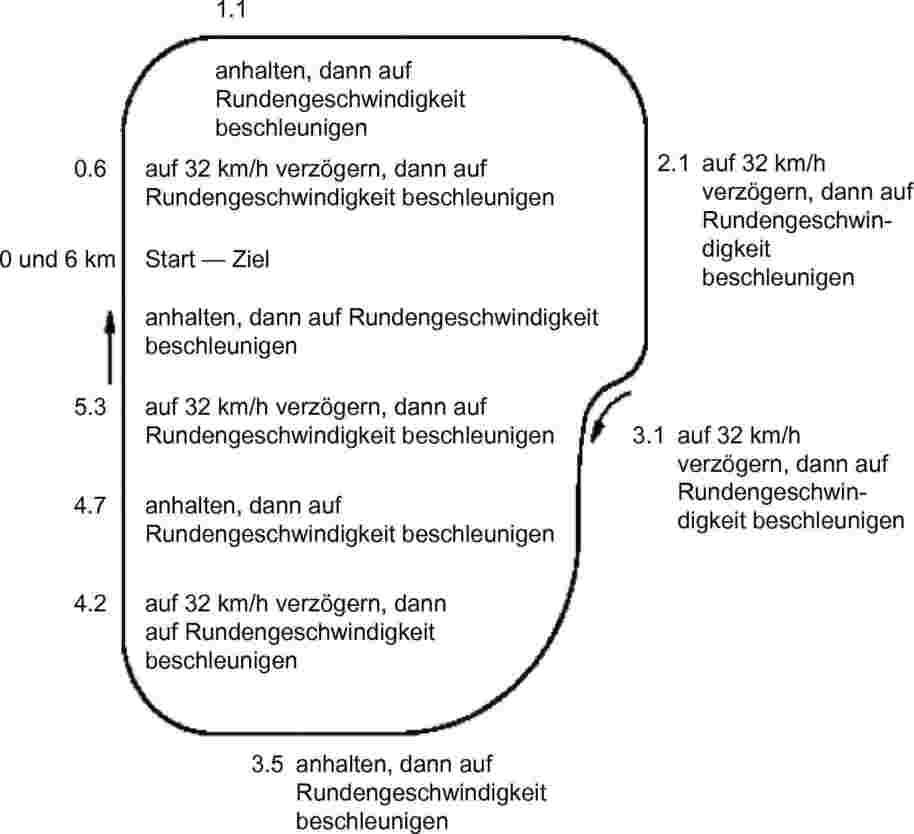 Fantastisch Ziel Für Ojt Ece Wieder Aufnehmen Zeitgenössisch ...