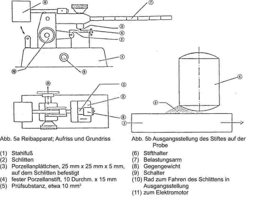 EUR-Lex - 32008R0440 - EN - EUR-Lex