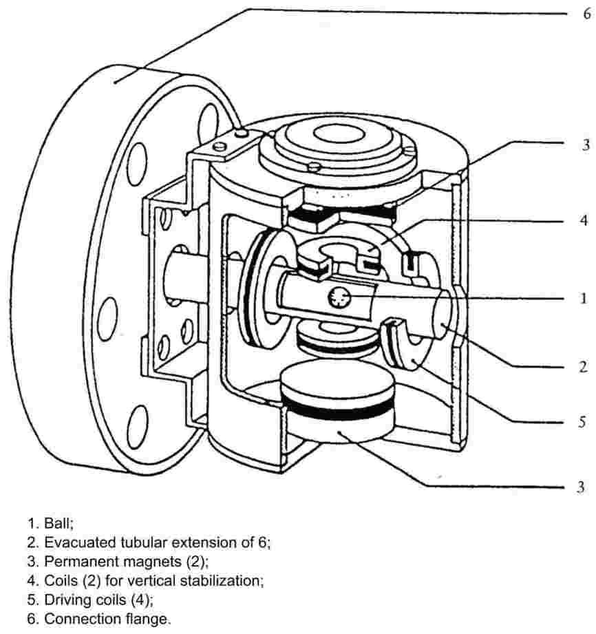 Eur Lex 32008r0440 En Fly Back Transformer Driver Wiring Diagram Schematic Rise Image