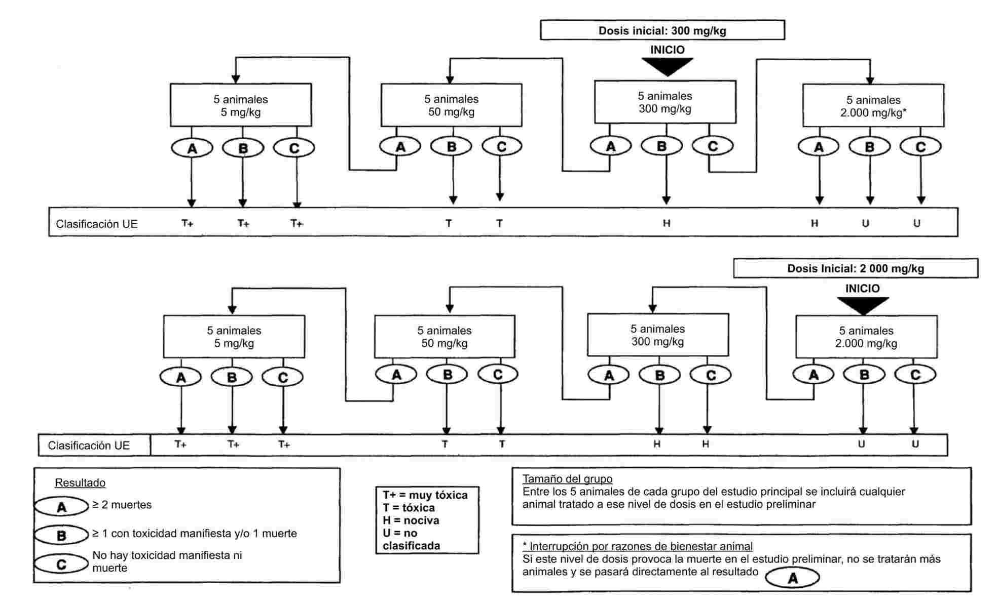 Imagen: https://eur-lex.europa.eu/resource.html?uri=uriserv:OJ.L_.2008.142.01.0001.01.SPA.xhtml.L_2008142ES.01015701.tif.jpg