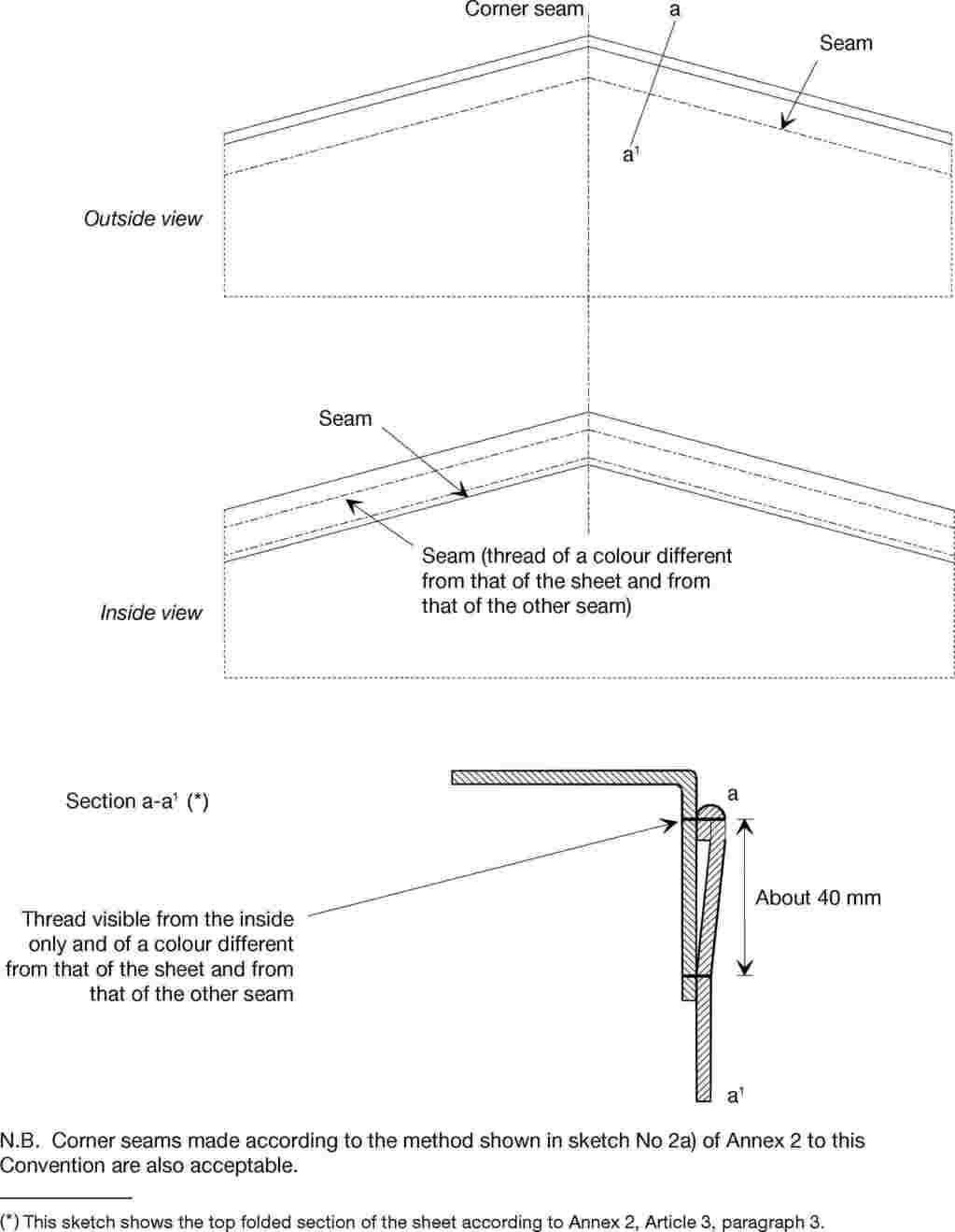 Eur Lex 32009d0477 En Device For Use In Folding Fitted Sheets Diagram And Image Sketch No 3