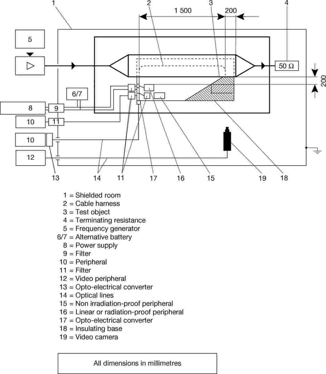 Eur Lex 32009l0064 En Radiosparkscomschematics Indexoscillators11 2 2016 Figure