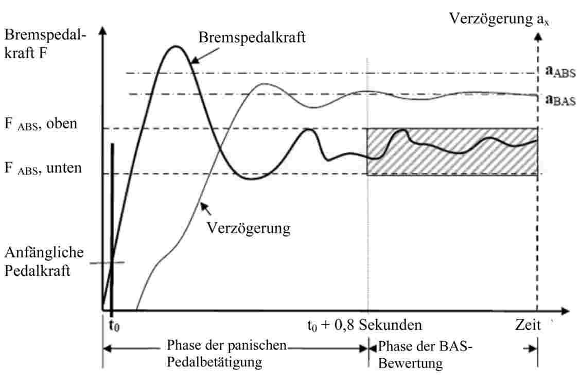 Niedlich Elektrisches Systemdiagramm Ideen - Die Besten Elektrischen ...