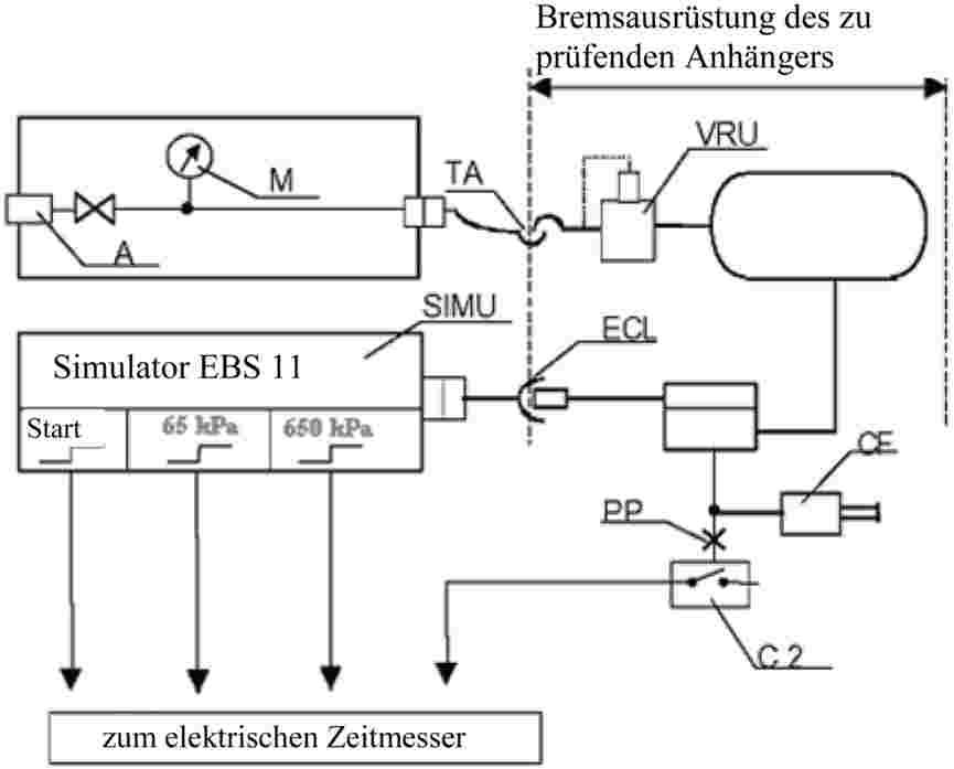 Berühmt Schaltplan Der Elektrischen Anhängerbremse Bilder ...
