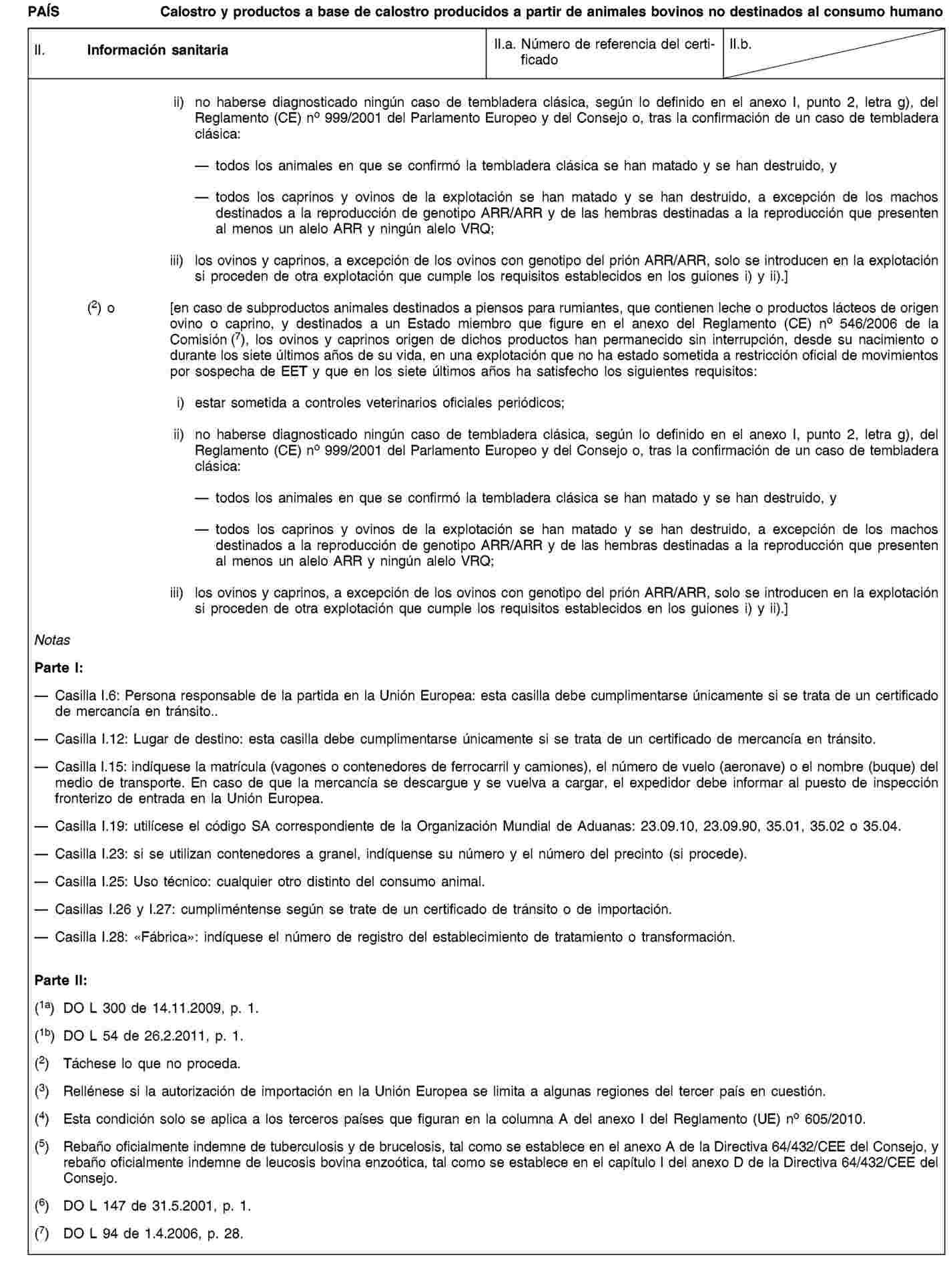 Imagen: https://eur-lex.europa.eu/resource.html?uri=uriserv:OJ.L_.2011.054.01.0001.01.SPA.xhtml.L_2011054ES.01013001.tif.jpg