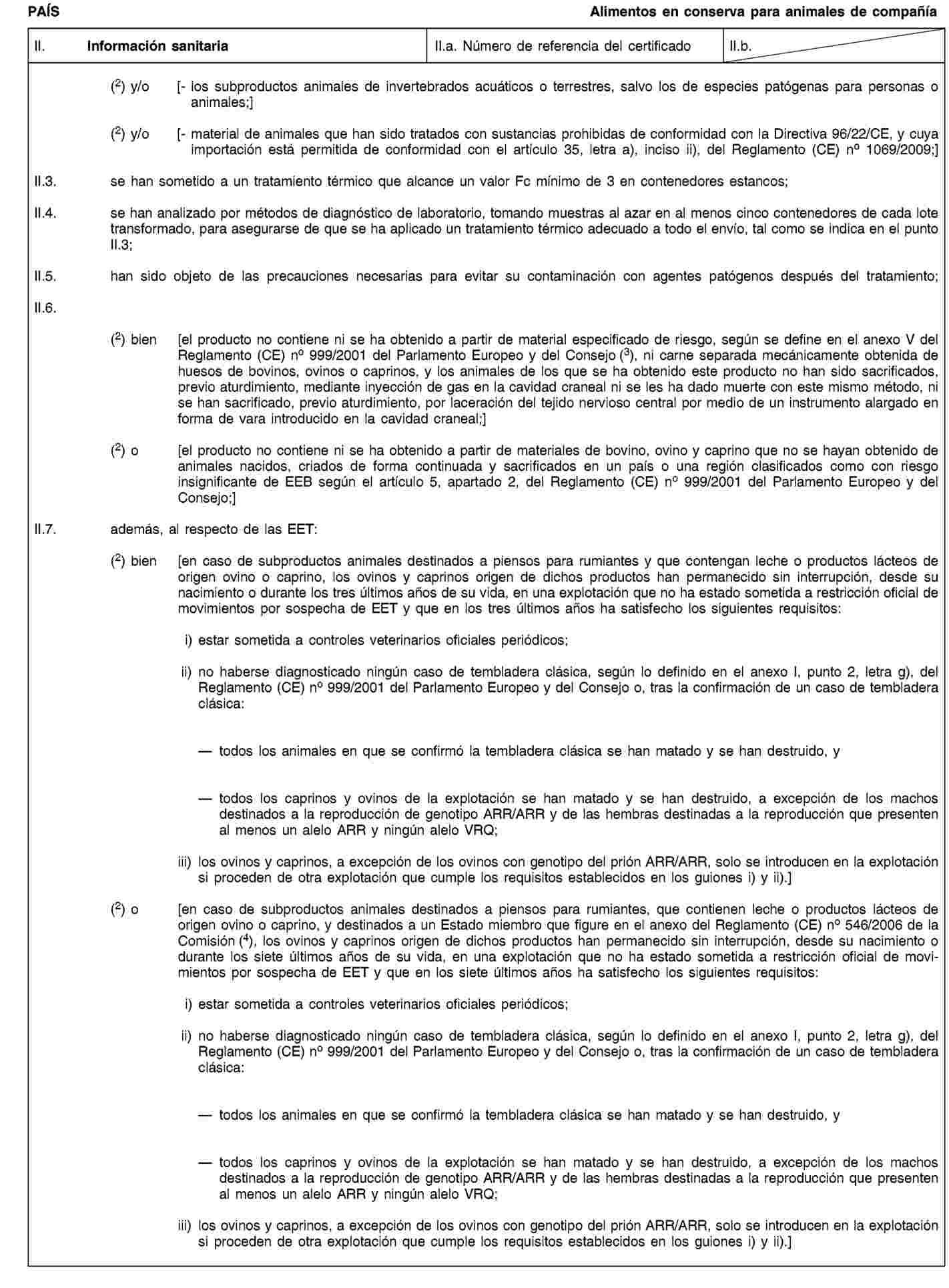 Imagen: https://eur-lex.europa.eu/resource.html?uri=uriserv:OJ.L_.2011.054.01.0001.01.SPA.xhtml.L_2011054ES.01013401.tif.jpg