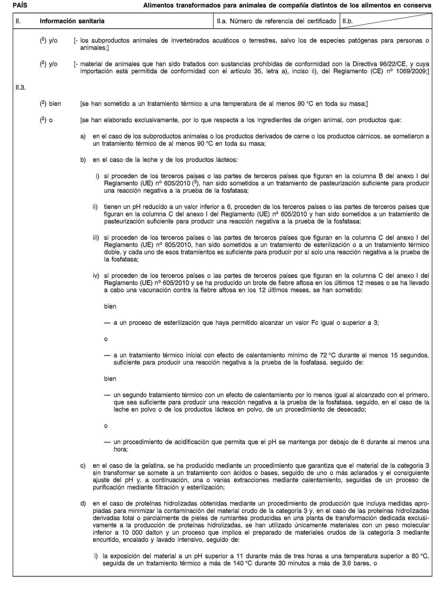 Imagen: https://eur-lex.europa.eu/resource.html?uri=uriserv:OJ.L_.2011.054.01.0001.01.SPA.xhtml.L_2011054ES.01013801.tif.jpg
