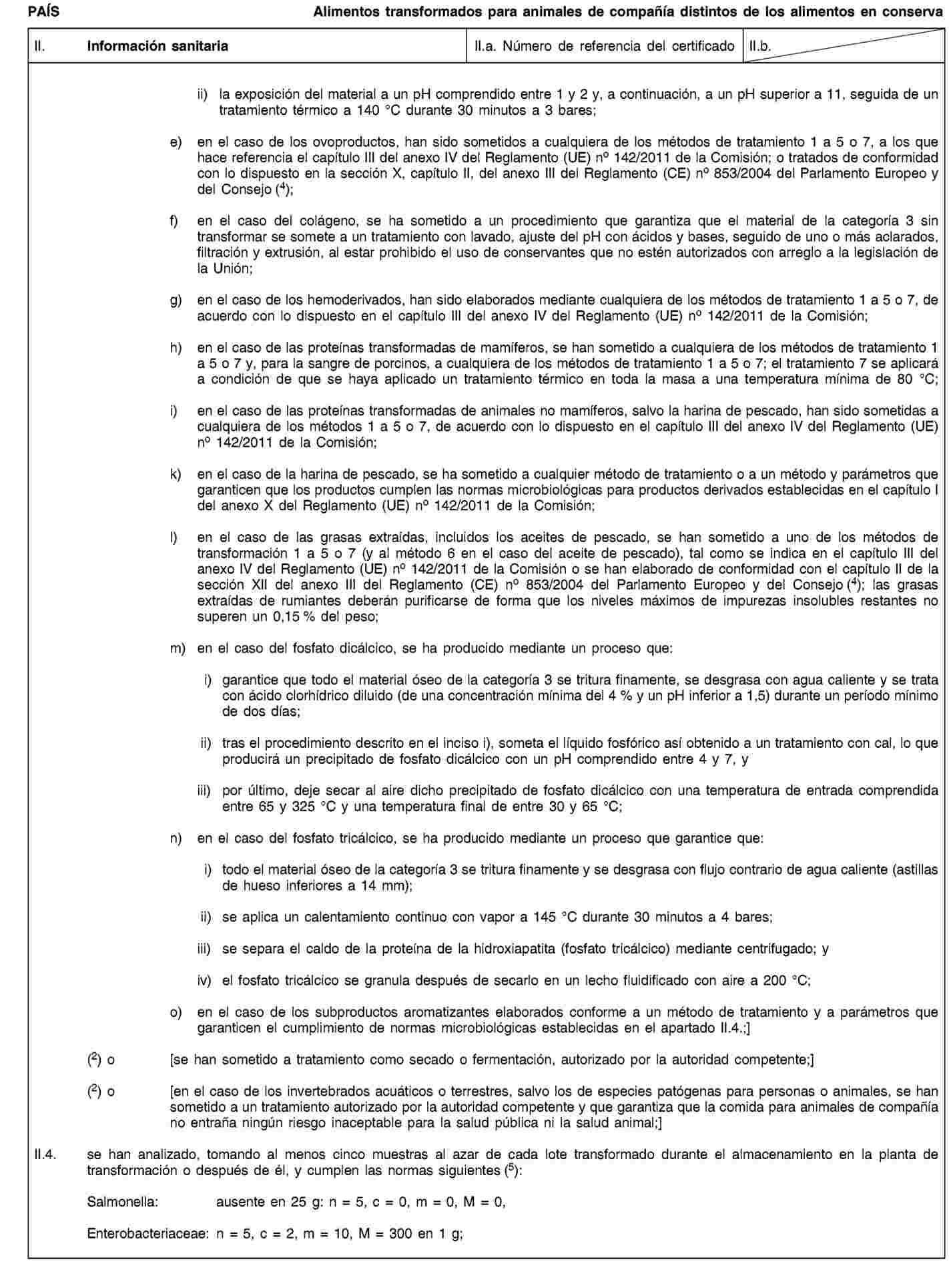 Imagen: https://eur-lex.europa.eu/resource.html?uri=uriserv:OJ.L_.2011.054.01.0001.01.SPA.xhtml.L_2011054ES.01013901.tif.jpg