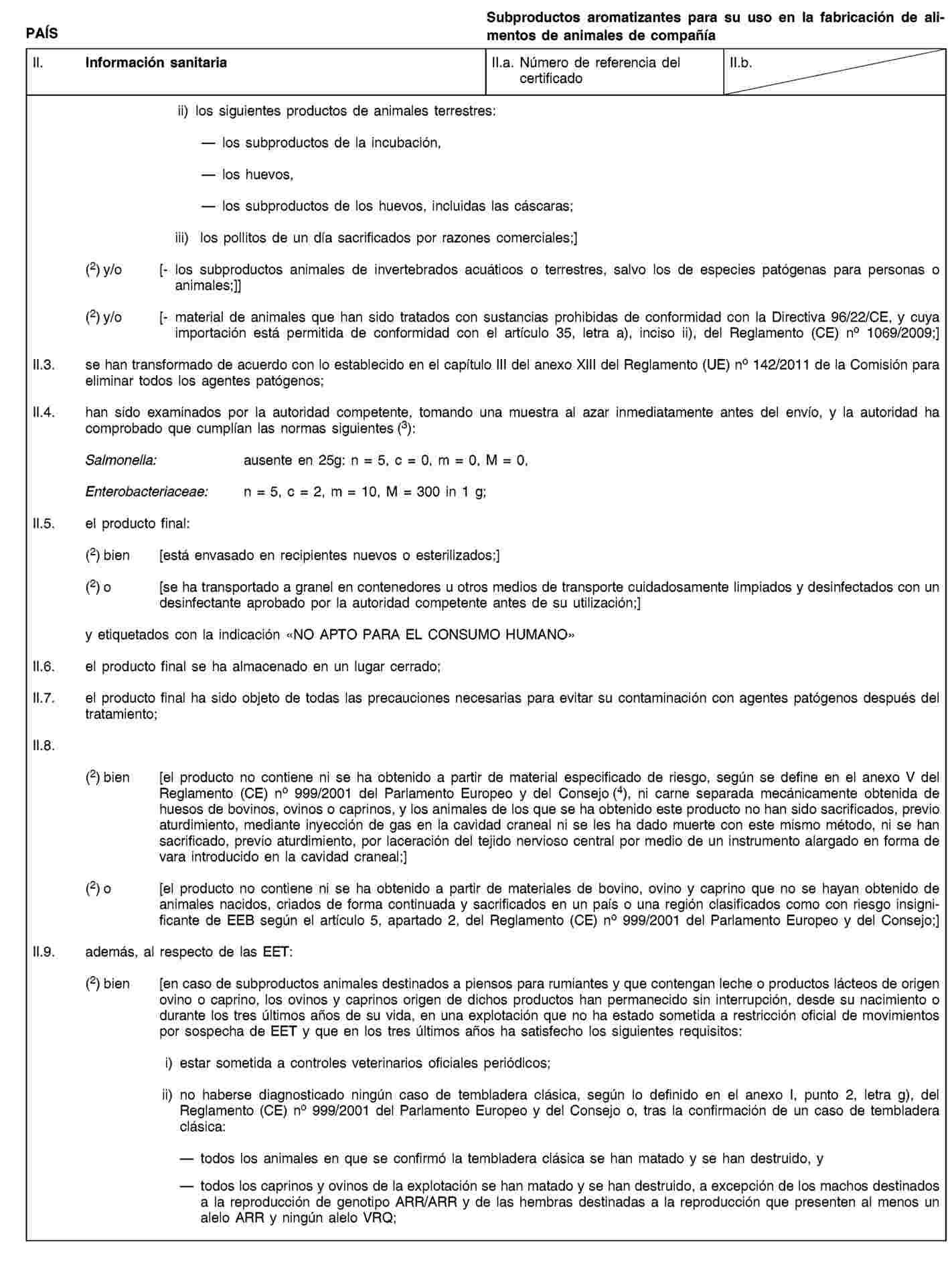 Imagen: https://eur-lex.europa.eu/resource.html?uri=uriserv:OJ.L_.2011.054.01.0001.01.SPA.xhtml.L_2011054ES.01015201.tif.jpg