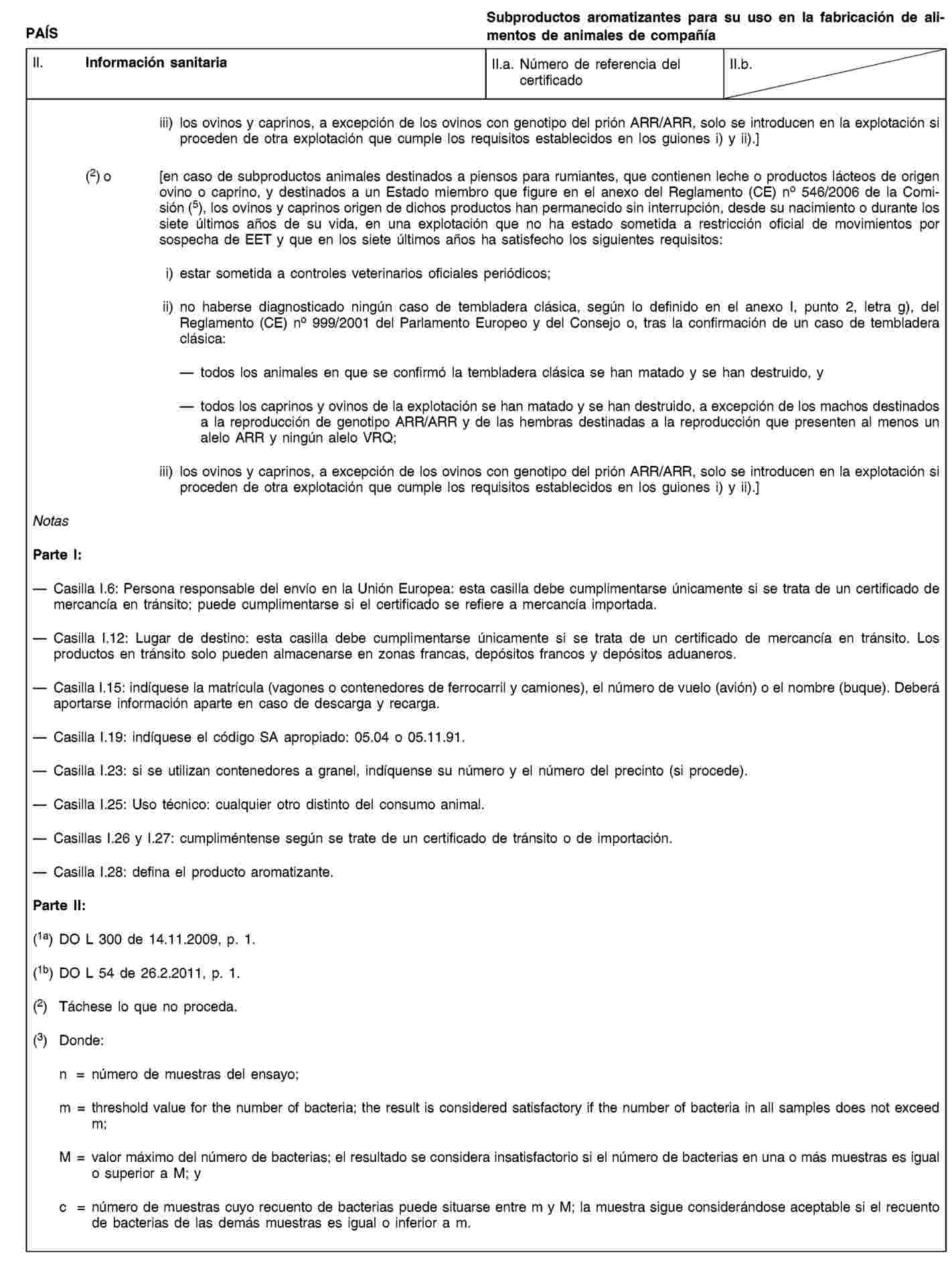 Imagen: https://eur-lex.europa.eu/resource.html?uri=uriserv:OJ.L_.2011.054.01.0001.01.SPA.xhtml.L_2011054ES.01015301.tif.jpg