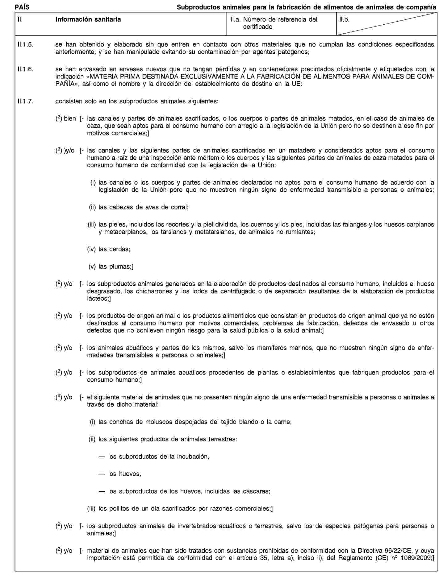 Imagen: https://eur-lex.europa.eu/resource.html?uri=uriserv:OJ.L_.2011.054.01.0001.01.SPA.xhtml.L_2011054ES.01015701.tif.jpg