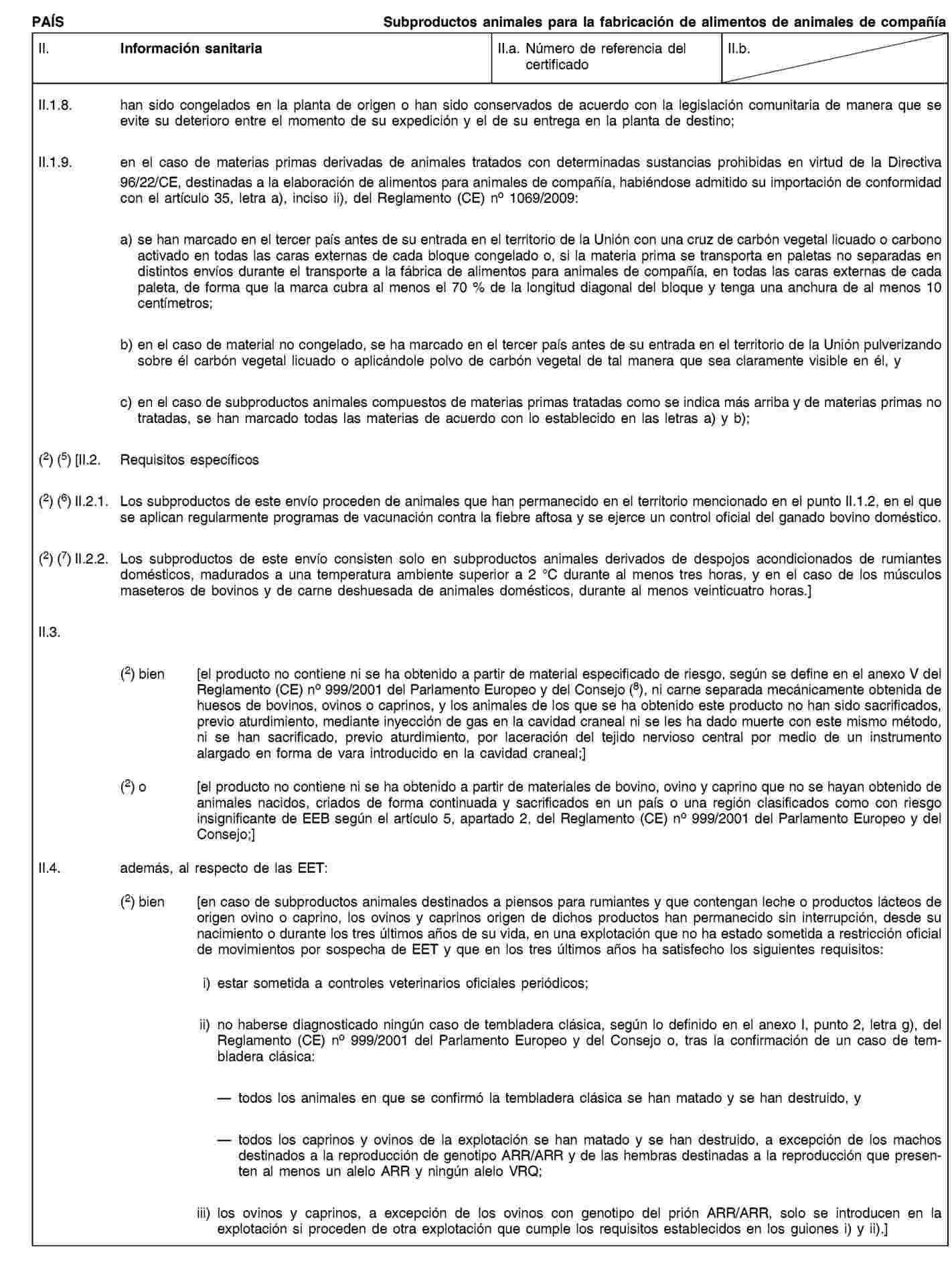 Imagen: https://eur-lex.europa.eu/resource.html?uri=uriserv:OJ.L_.2011.054.01.0001.01.SPA.xhtml.L_2011054ES.01015801.tif.jpg