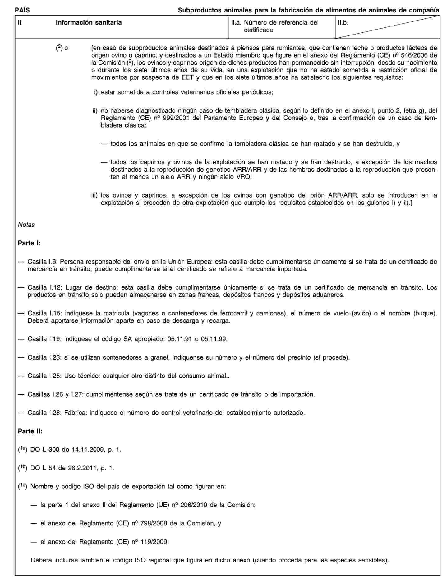 Imagen: https://eur-lex.europa.eu/resource.html?uri=uriserv:OJ.L_.2011.054.01.0001.01.SPA.xhtml.L_2011054ES.01015901.tif.jpg