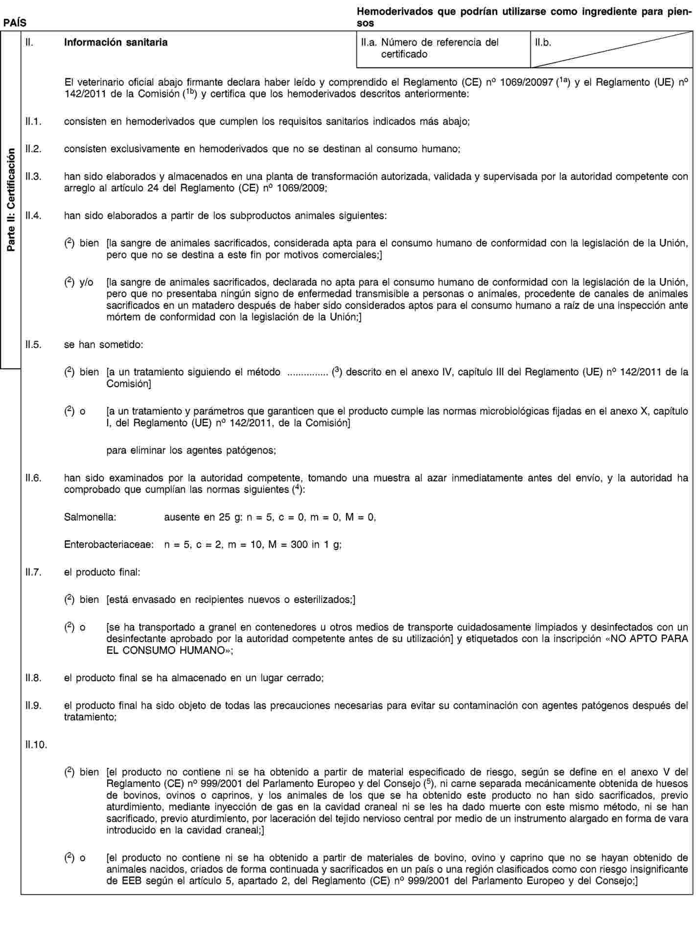 Imagen: https://eur-lex.europa.eu/resource.html?uri=uriserv:OJ.L_.2011.054.01.0001.01.SPA.xhtml.L_2011054ES.01016601.tif.jpg