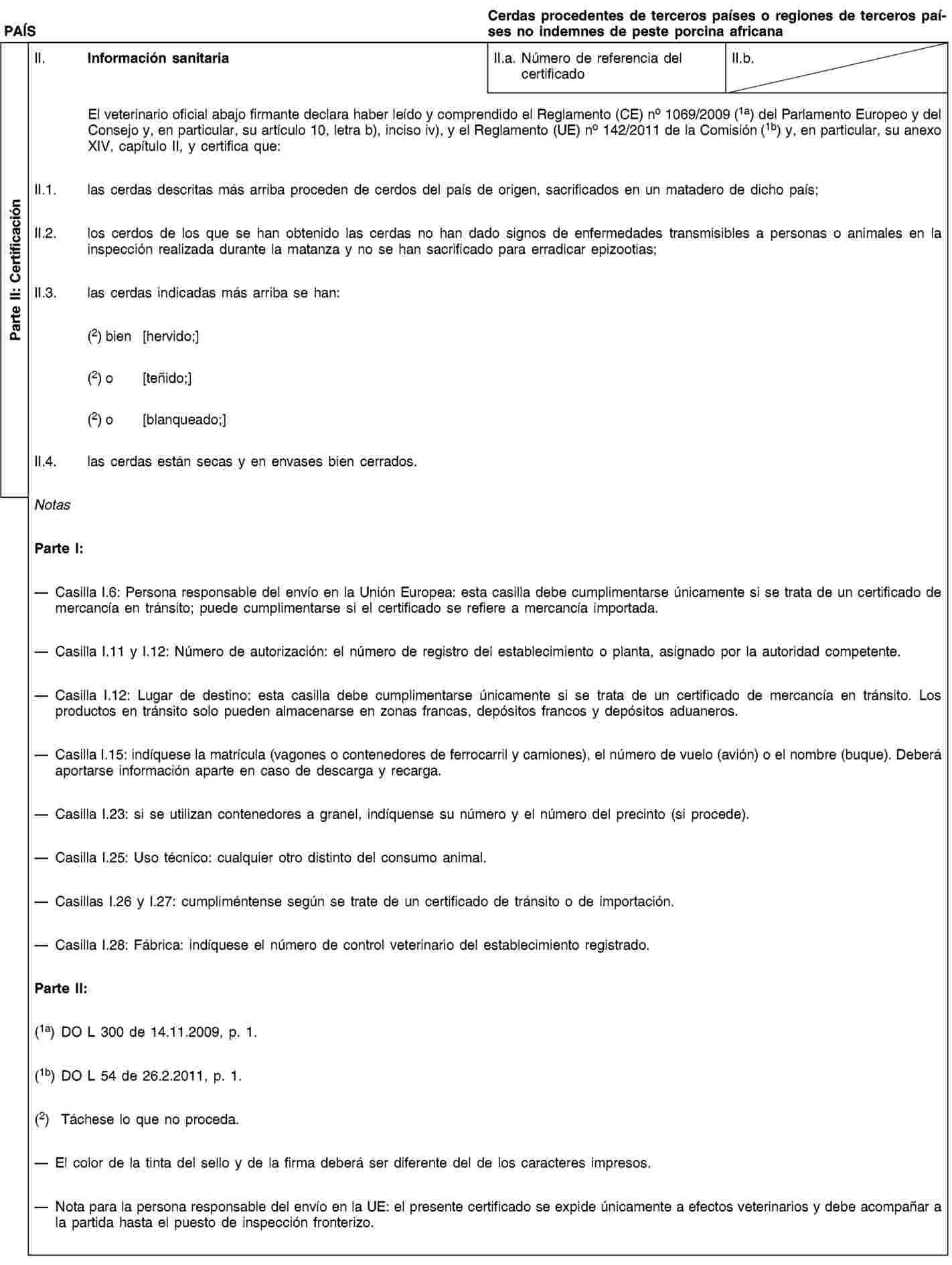 Imagen: https://eur-lex.europa.eu/resource.html?uri=uriserv:OJ.L_.2011.054.01.0001.01.SPA.xhtml.L_2011054ES.01019401.tif.jpg