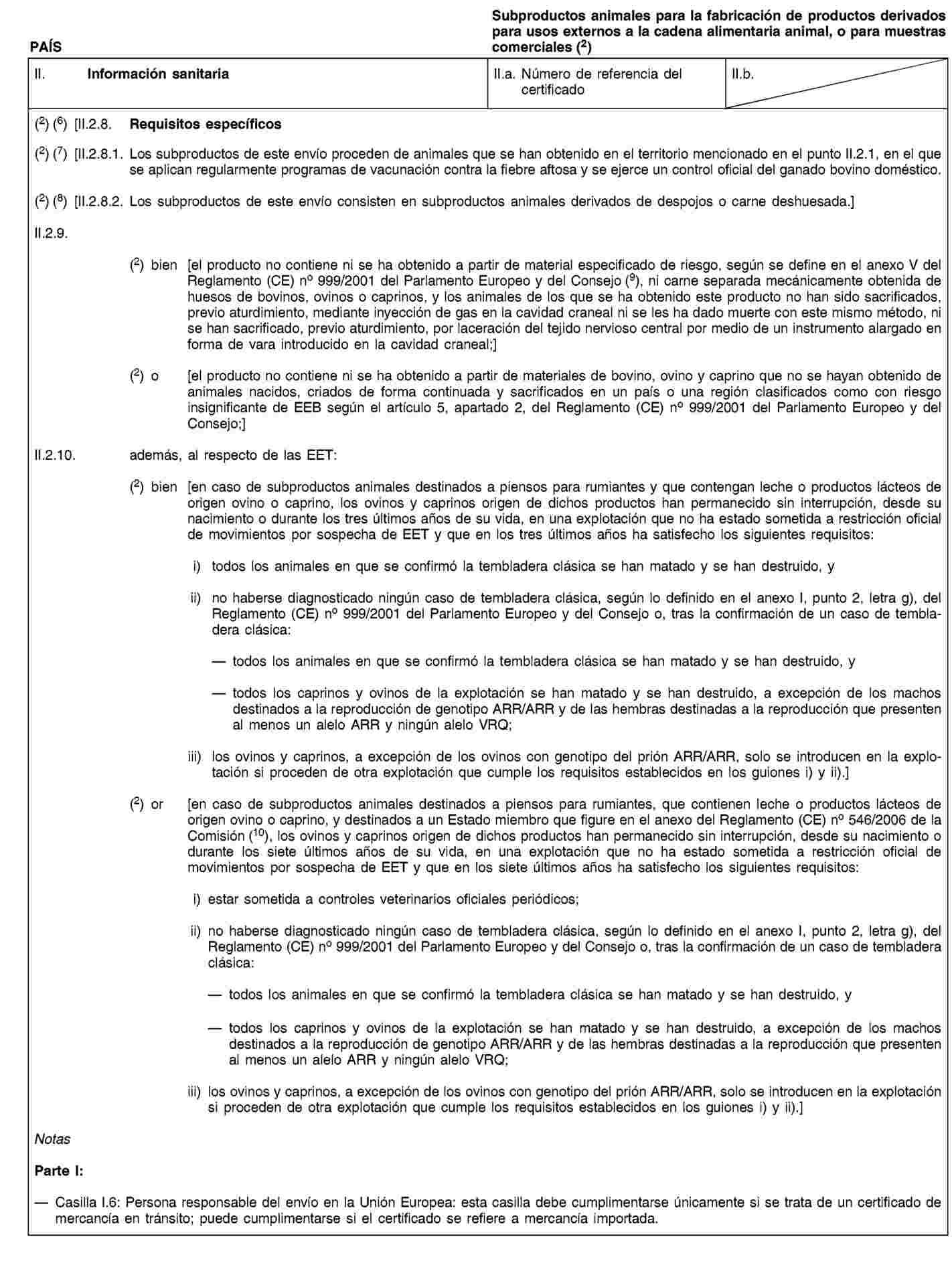 Imagen: https://eur-lex.europa.eu/resource.html?uri=uriserv:OJ.L_.2011.054.01.0001.01.SPA.xhtml.L_2011054ES.01019901.tif.jpg