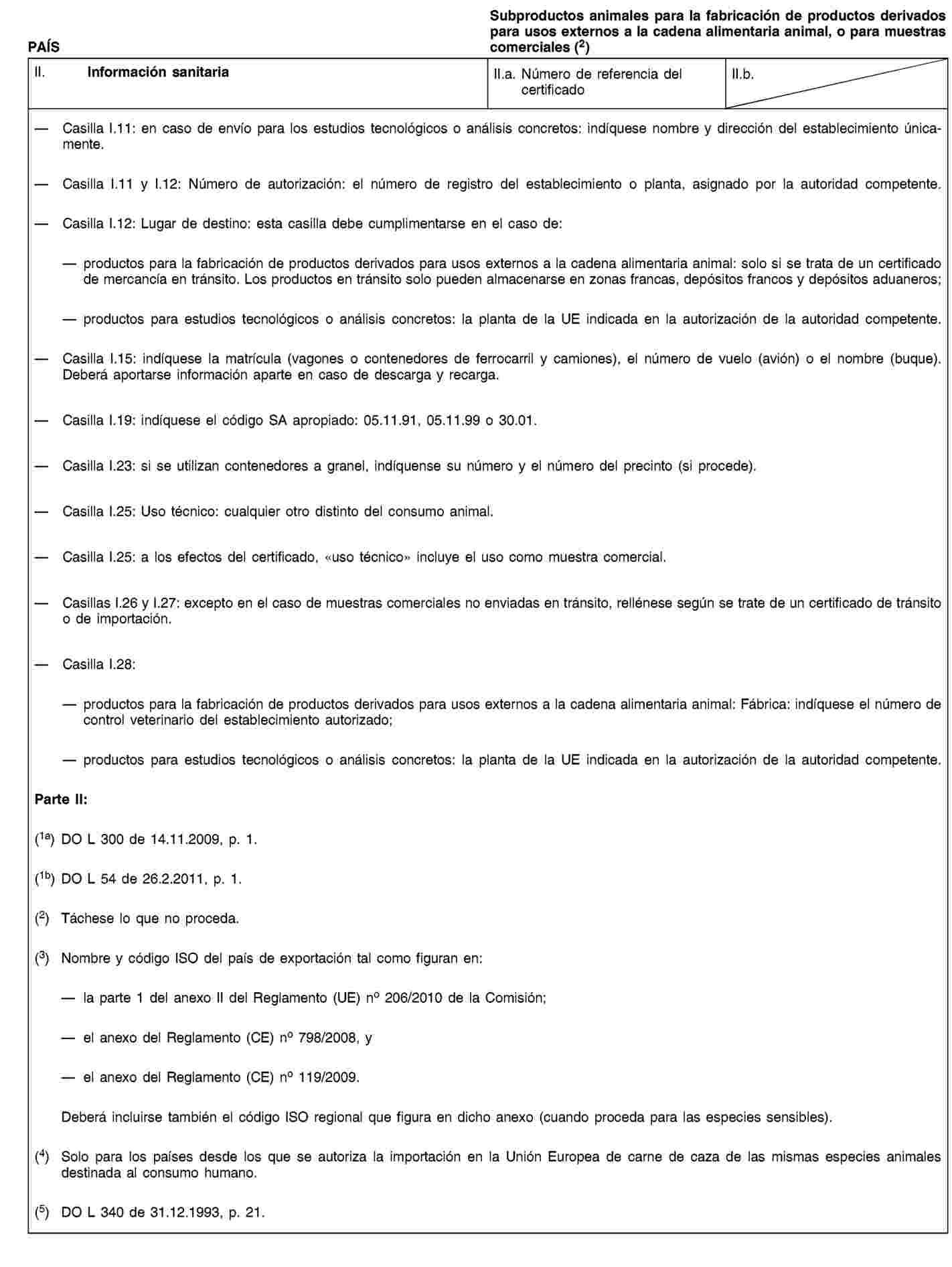 Imagen: https://eur-lex.europa.eu/resource.html?uri=uriserv:OJ.L_.2011.054.01.0001.01.SPA.xhtml.L_2011054ES.01020001.tif.jpg