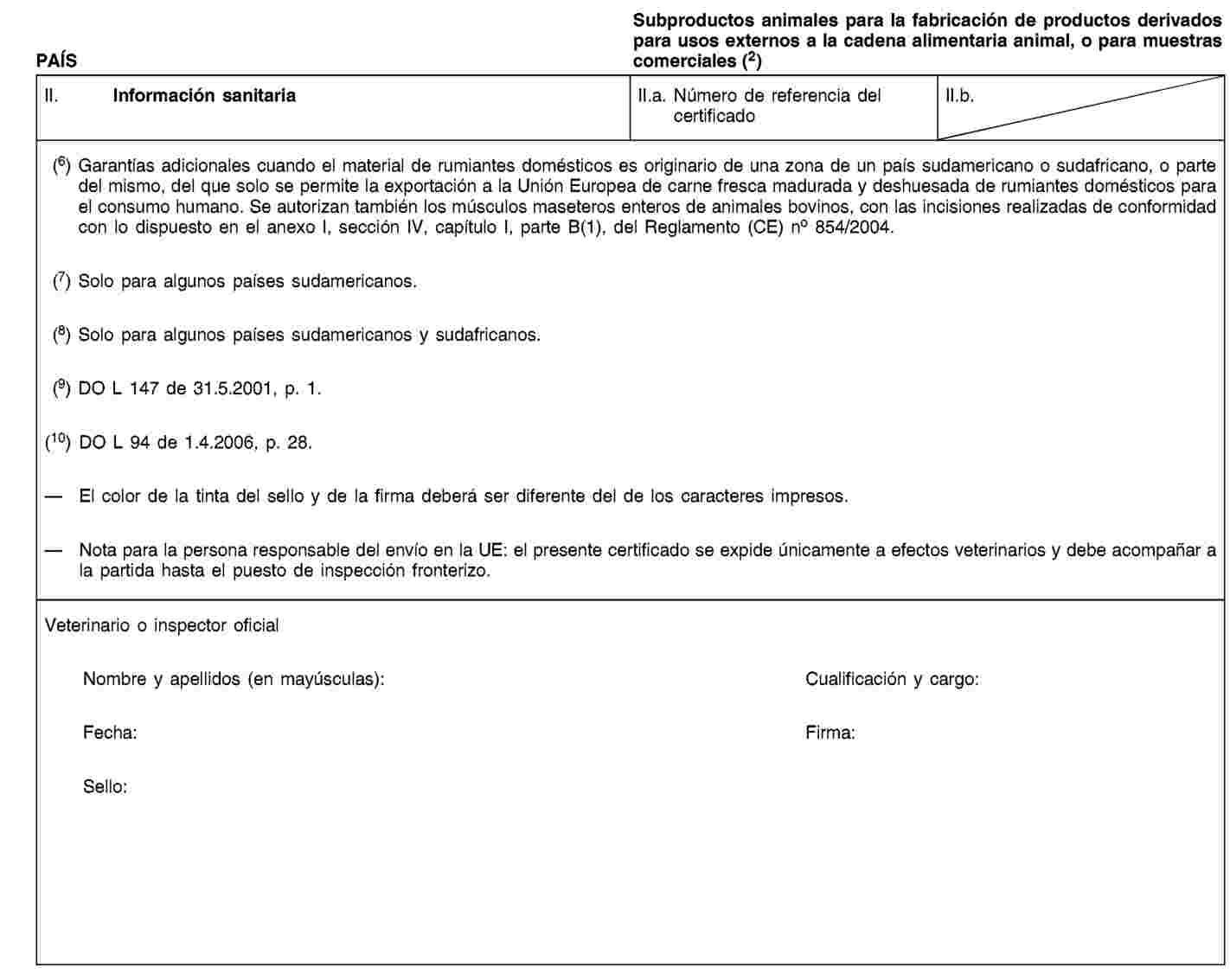 Imagen: https://eur-lex.europa.eu/resource.html?uri=uriserv:OJ.L_.2011.054.01.0001.01.SPA.xhtml.L_2011054ES.01020101.tif.jpg