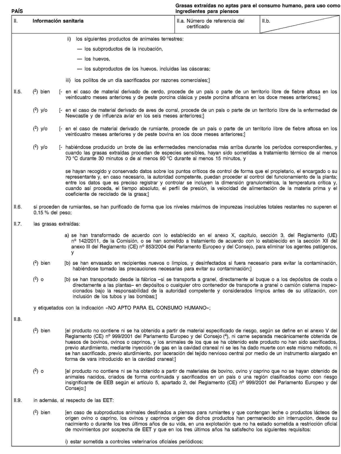 Imagen: https://eur-lex.europa.eu/resource.html?uri=uriserv:OJ.L_.2011.054.01.0001.01.SPA.xhtml.L_2011054ES.01020701.tif.jpg