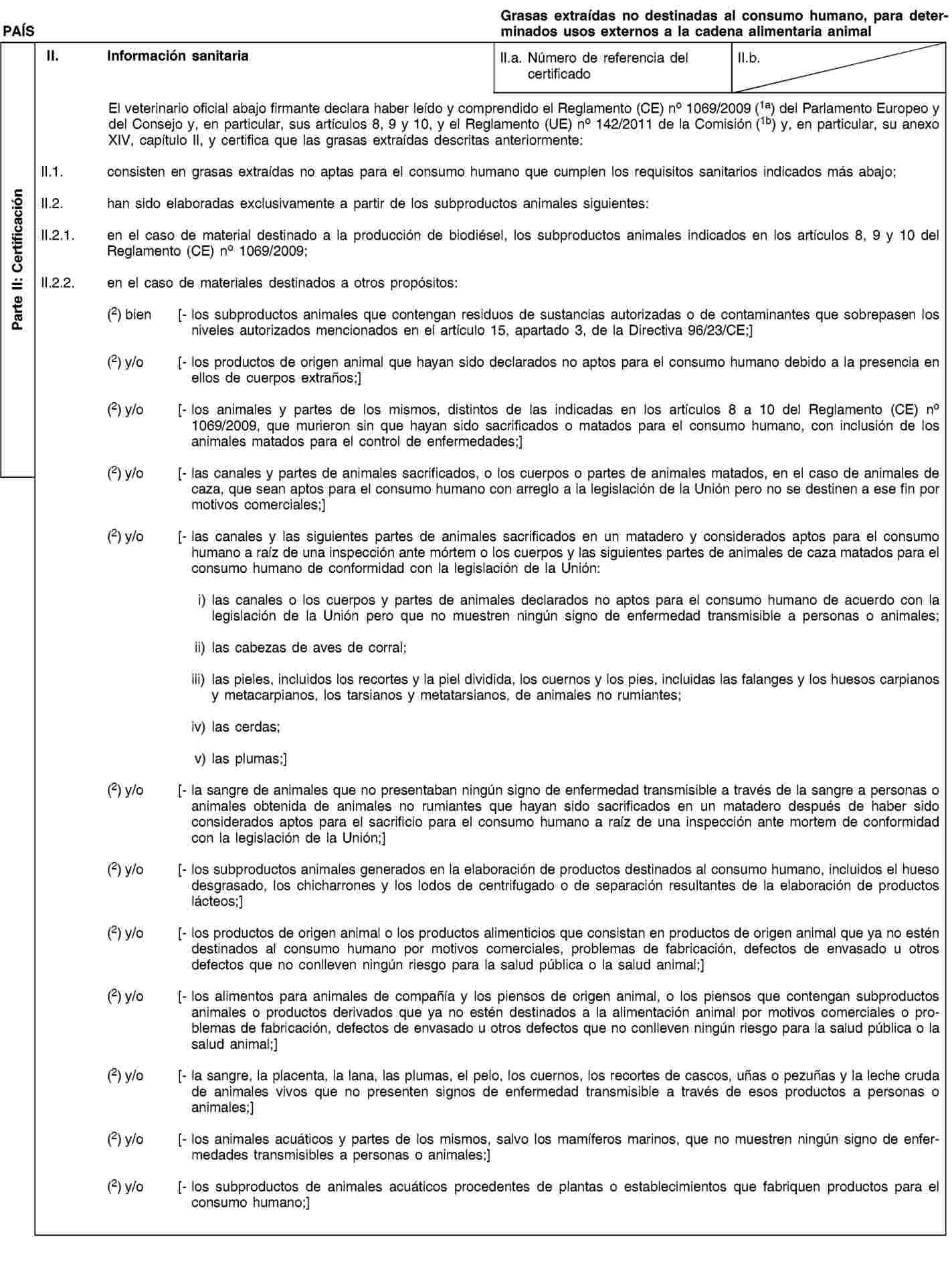 Imagen: https://eur-lex.europa.eu/resource.html?uri=uriserv:OJ.L_.2011.054.01.0001.01.SPA.xhtml.L_2011054ES.01021101.tif.jpg