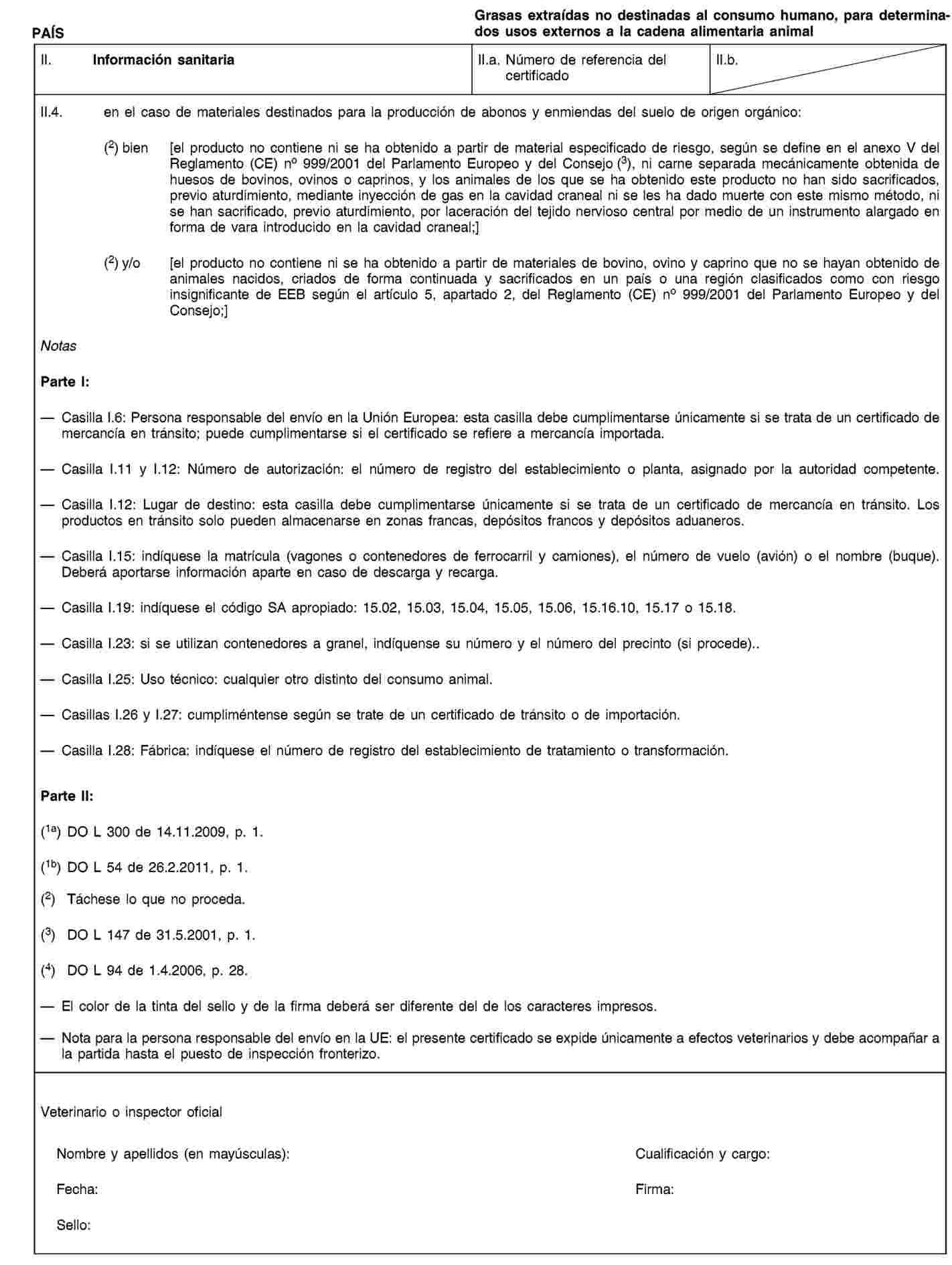 Imagen: https://eur-lex.europa.eu/resource.html?uri=uriserv:OJ.L_.2011.054.01.0001.01.SPA.xhtml.L_2011054ES.01021301.tif.jpg