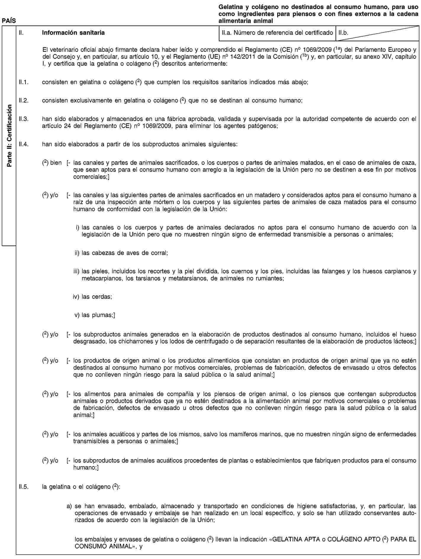 Imagen: https://eur-lex.europa.eu/resource.html?uri=uriserv:OJ.L_.2011.054.01.0001.01.SPA.xhtml.L_2011054ES.01021501.tif.jpg