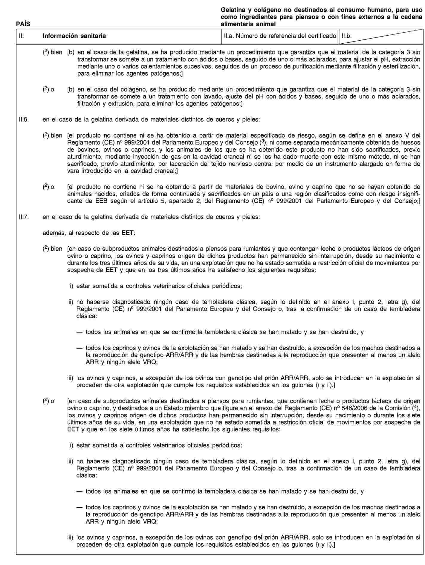 Imagen: https://eur-lex.europa.eu/resource.html?uri=uriserv:OJ.L_.2011.054.01.0001.01.SPA.xhtml.L_2011054ES.01021601.tif.jpg